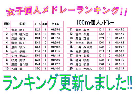 woman_ranking.jpg