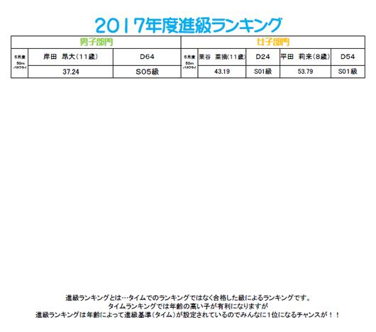 201706_ranking.jpg